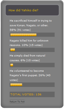poll443